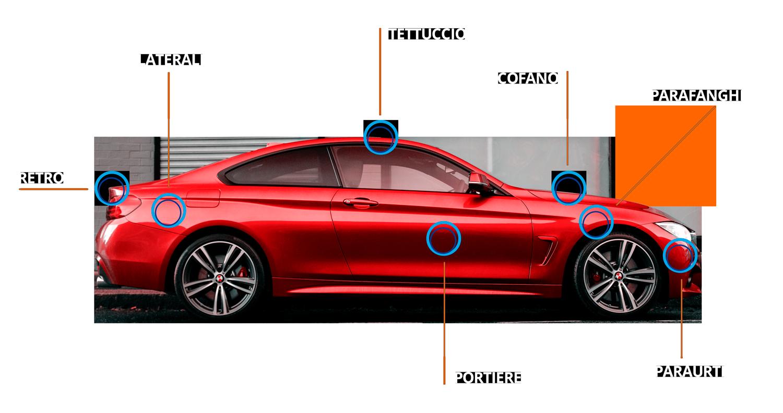 PPF pellicola protezione auto antisasso